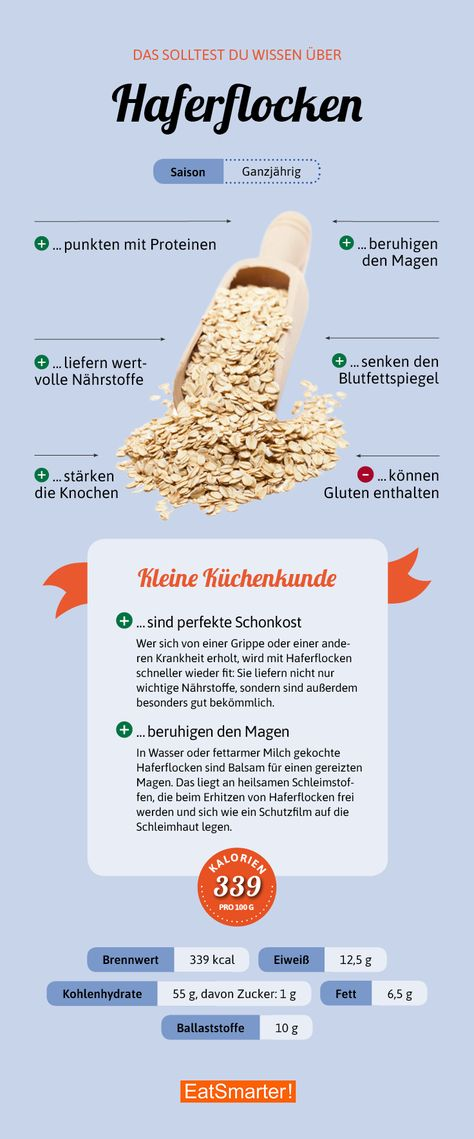 groa e fische ernahrung pinterest food food facts and clean eating