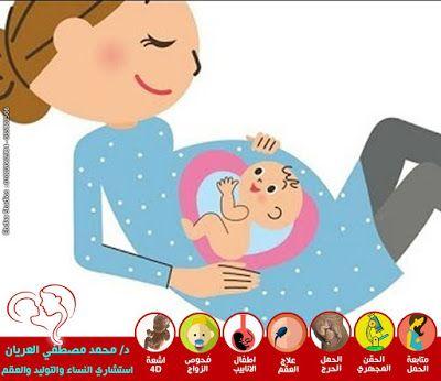 اسرار الولادة الامنة 7 دكتور نساء وتوليد بالإسكندرية Lano Hello Kitty Blog Posts