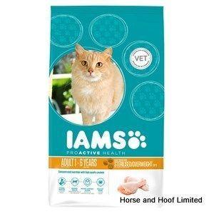 Pin On Cat Food