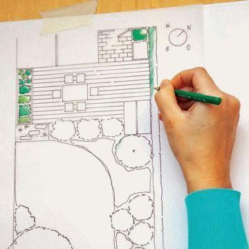 Pin On Garden Desing 2