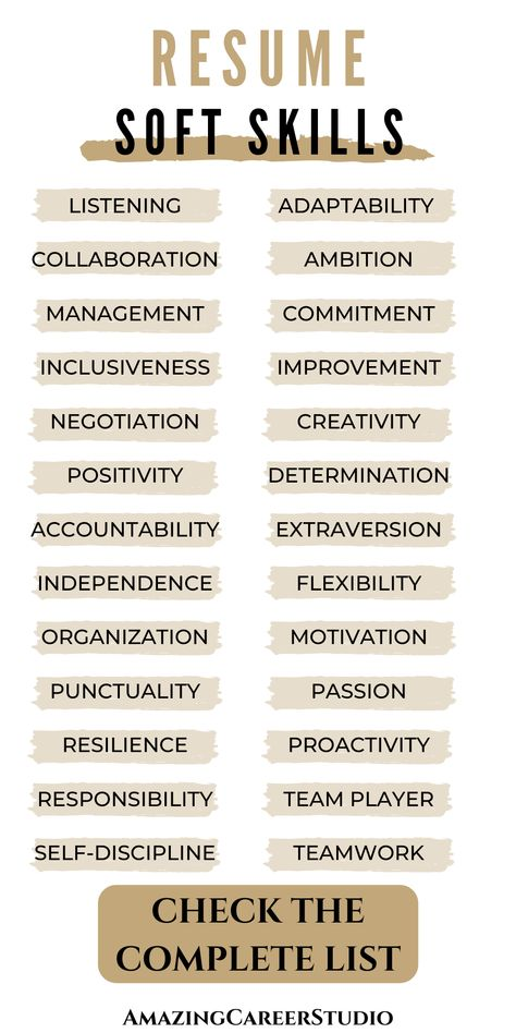 Resume Words to Use when Writing a Resume