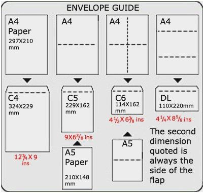 Paper Sizes Chart Us Lovely Recycled Stationery Menu Paper And Covers From The Green Of Paper Sizes Chart Envelope Size Chart Paper Sizes Chart Envelope Guide