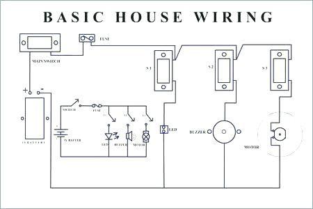 wiring schematics diagram white  pietrodavicoit cycle