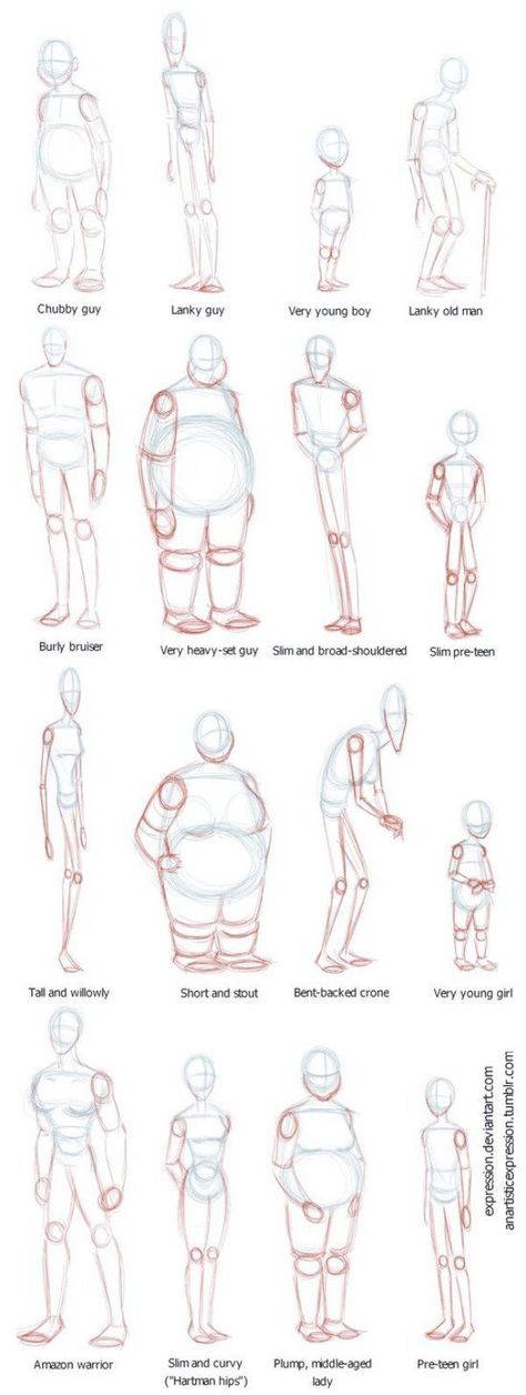 HOW-TO-DRAW-BODY-SHAPES-Tutorials-für Anfänger Source by victoria14butterfly