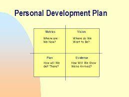 Personal Development Plan  Concept   Mcf Career Development