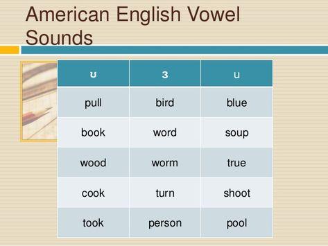 International Phonetic Alphabet Book