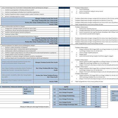Muat Turun Borang Penskoran Standard 4 Skpmg2 Pembelajaran Dan