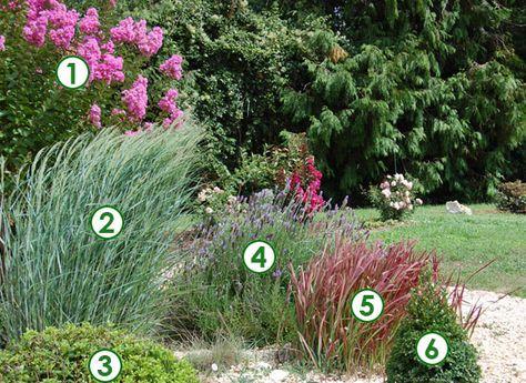 Un Coin De Jardin Epure Et Moderne Scenes De Jardins Parterre De Fleurs Jardins Idees Jardin
