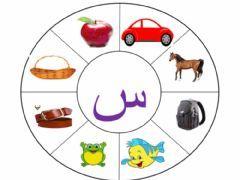 حرف السين صور Language Arabic Grade Level Grade 1 School Subject اللغة العربية Main Content اللغة In 2020 Learning Arabic For Beginners Learning Arabic Worksheets