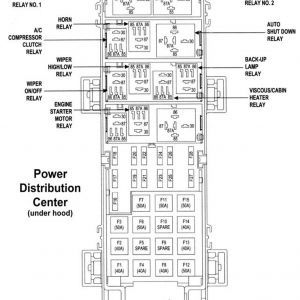 1997 Jeep Grand Cherokee Instrument Cluster Wiring Diagram New 99 Jeep Fuse  Box | Jeep grand cherokee, Jeep grand, Fuse boxPinterest