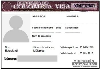 Spanish Passport Template And Visa By Spanishplans Tpt Pasaporte Nombres Colegios