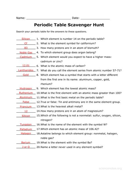 Periodic Table Scavenger Hunt Doc Periodic Diagrams Science