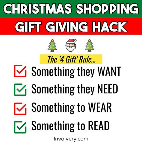 307afd9b85e Christmas Shopping Gift Giving Hack - what to BUY them for Christmas  Need  Christmas gift ideas  Try this 4 Gift Rule when buying presents this Holiday  ...