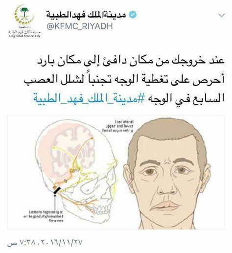 Pin By Jamal Saaoudi On Etiquette Advice آداب النصيحة Male Sketch Medical Memes