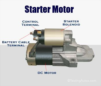 When Does The Starter Motor Need To Be Replaced In 2020 Starter Motor Car Starter Motor