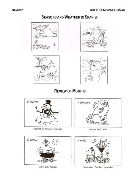 Weather Worksheets Y6 Spanish by rhawkes - Teaching Resources - Tes