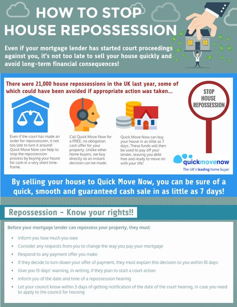 9 best Guide to Property Finance and Money images on Pinterest - property sales contracts