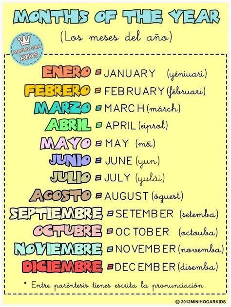 Los Meses Del Año En Ingles Español Y Su Pronunciación Learn English Words Learning Spanish Vocabulary Learning Spanish