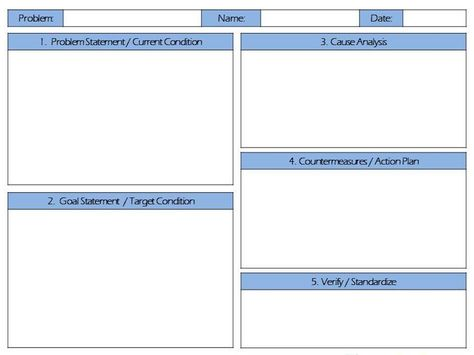 Free Download Problem solving A3 report template Teach the - root cause analysis template