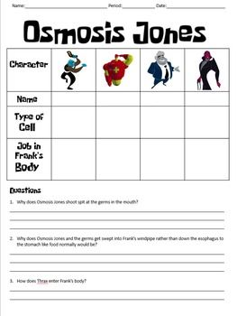 Osmosis Jones Movie Worksheet And Answer Key With Images