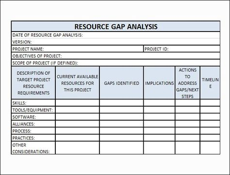 Gap Analysis Template Excel For Project Management u2013 Microsoft - data analysis template