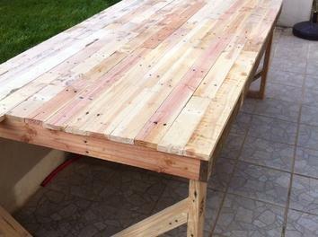 Fabriquer Table Exterieur. Dco Fabriquer Table Jardin Palette Saint ...