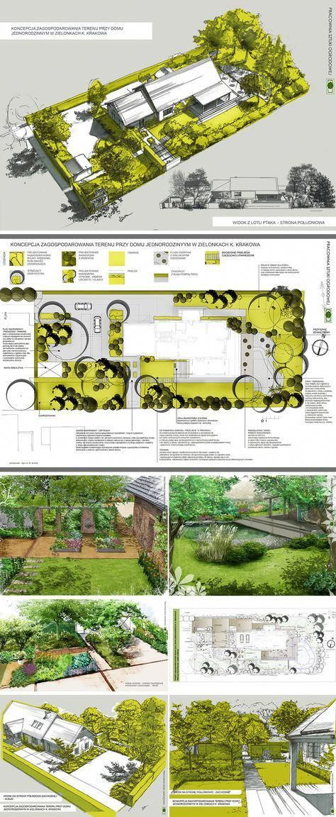 Landscape Gardening Middlesbrough Landscape Gardening Course Surrey Landscape Design Drawings Landscape Design Plans Landscape Design Services