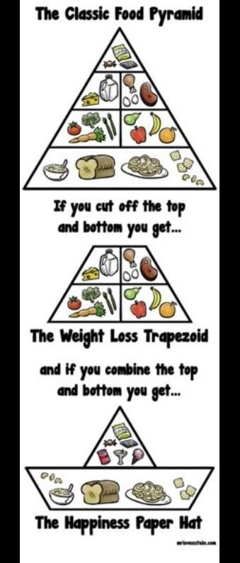 Can i take extra thyroid medication to lose weight picture 7