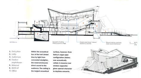 Walt Disney Concert Hall | OpenBuildings