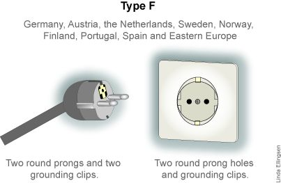 Germany Austria The Netherlands Sweden Norway Finland Portugal Spain And Eastern Europe Adapter Plug