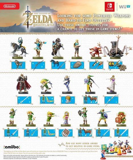 Amiibo Unlockables Rewards And Functionality The Legend Of