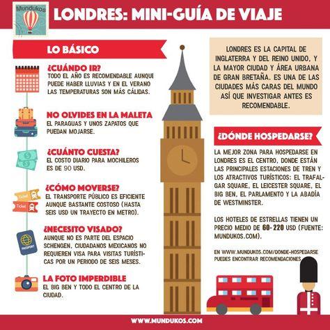 Londres Miniguía De Viaje En 2020 Londres Viajes A Londres Guia De Viaje