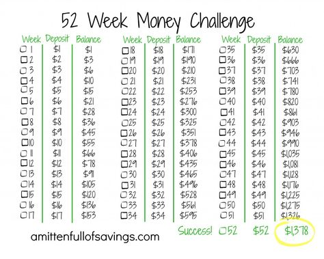 52 Week Savings Calculator- 52 Week Money Challenge 52 week - retirement and savings calculator