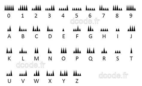 Codigo Morse Alfabeto Ecosia Tatuajes De Ondas Tatuajes