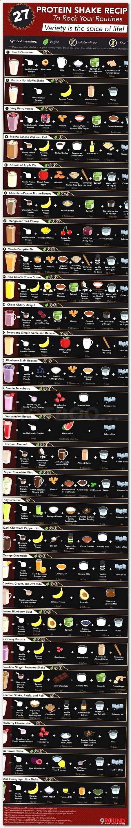 Epi diet plan picture 3