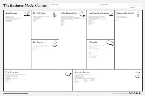 business model canvas powerpoint palita business model canvas powerpoint palita pinterest business toneelgroepblik Choice Image
