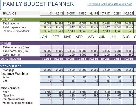Fantastisch Hochzeit Budget Tabellenkalkulationsvorlage Ideen ...