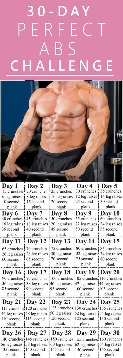 Pin On Abs Daily Workout