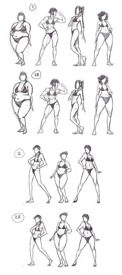 10 Nuevos Dibujos A Lapiz En Perspectiva 4 Tipos De Cuerpos Femeninos Dibujos Dibujos Figura Humana