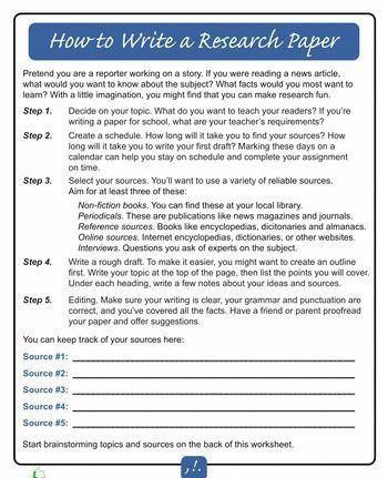 Essay Tip Essayyoda Usa Cheap Study Student University School Expert Howto Blog Inspirat Writing Help College Tips