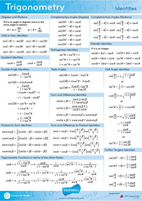 Education Discover - and - Available in Physics Notes Physics And Mathematics Math Notes Algebra Formulas Physics Formulas Math Formula Chart Circle Math Math Study Guide Math Notebooks Physics Notes, Physics And Mathematics, Math Notes, Revision Notes, Math Vocabulary, Maths Algebra, Ap Calculus, Math Math, Math Fractions