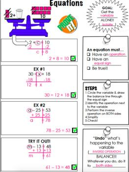 One Step Equations Guided Notes One Step Equations Middle School Math Worksheets Equations Math worksheets one step equations