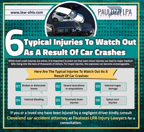 6 Typical Injuries To Watch Out As A Result Of Car Crashes