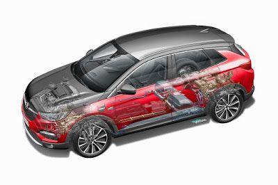 2019 Opel Grandland X Hybrid4 Release Date >> Riwal888 Blog 300 Hp And Awd New Opel Grandland X
