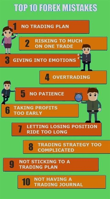 The Best Tips For Becoming A Forex Success Trading Strategies