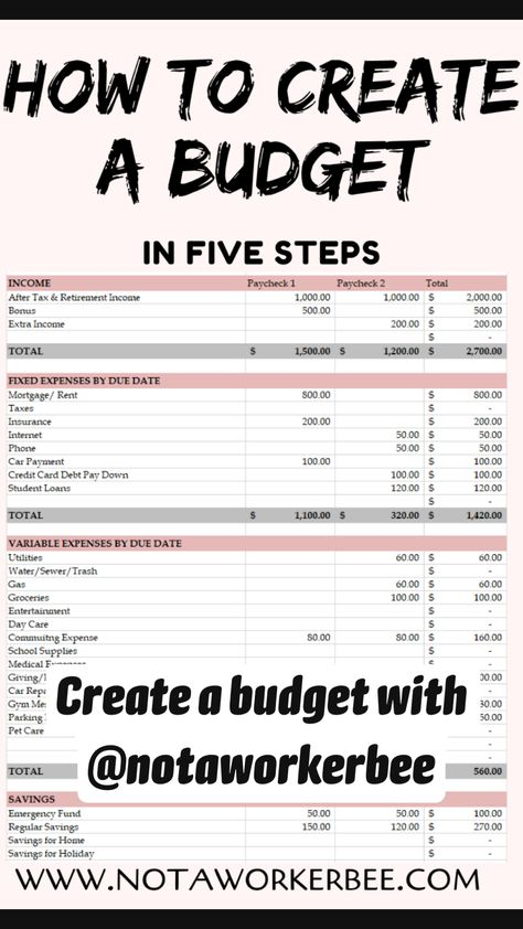 Create a budget with @notaworkerbee