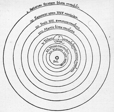Top quotes by Nicolaus Copernicus-https://s-media-cache-ak0.pinimg.com/474x/77/85/16/778516905740df4f37998f950ec3704c.jpg