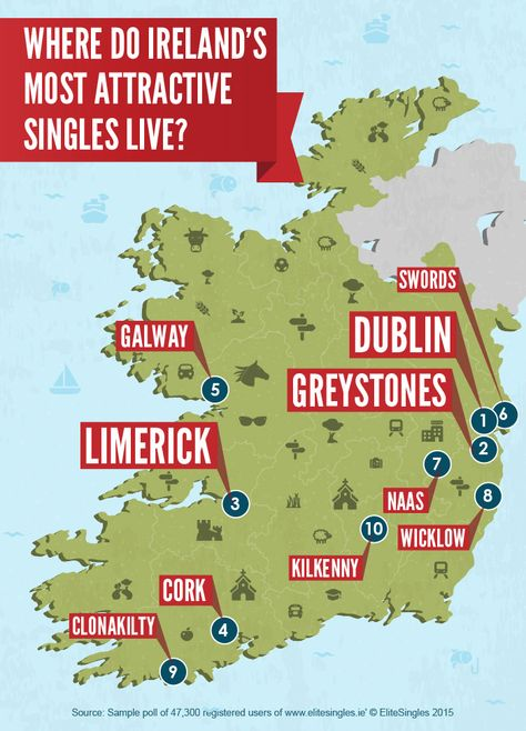 best irish dating sites 2015