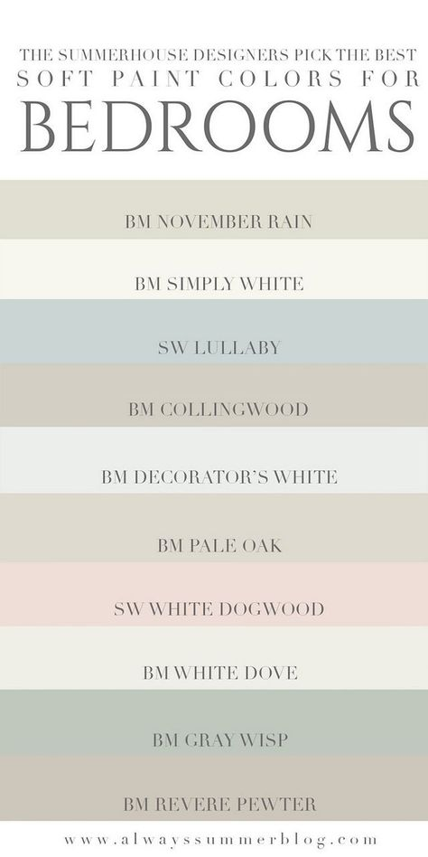 The SummerHouse designers weigh in on their favorite light paint colors for bedr. - The SummerHouse designers weigh in on their favorite light paint colors for bedrooms // alwayssumme - Best Bedroom Paint Colors, Bathroom Paint Colors, Paint Colors For Living Room, Paint Colors For Home, Light Paint Colors, Wall Colors, House Colors, White Colors, Farmhouse Paint Colors