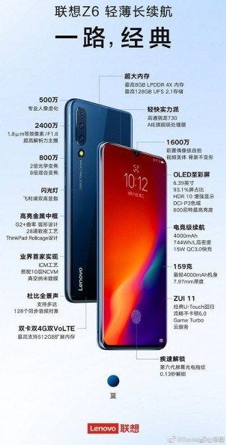 Lenovo Z6 full specs surface ahead of launch | Mobile in 2019